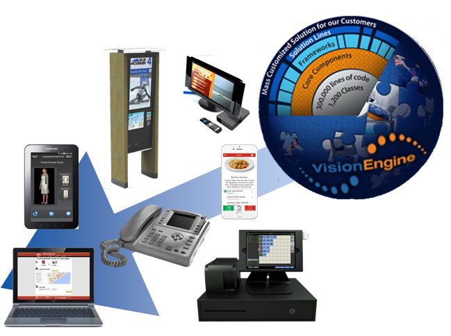 VECOM Omni-Channel with devices